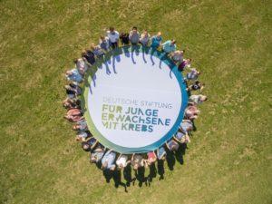 Banner mit TREFFPUNKT-Mitgliedern, von oben fotografiert